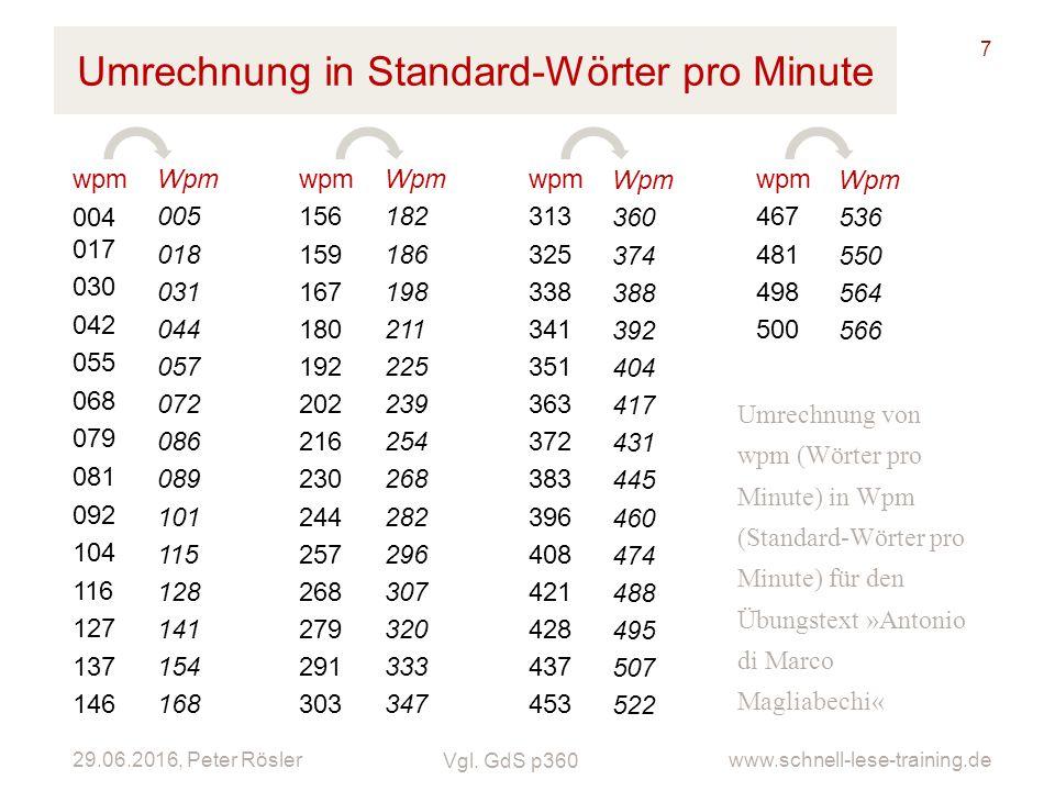 29.06.2016, Peter Rösler www.schnell-lese-training.de Umrechnung in Standard-Wörter pro Minute 7 wpm 004 017 030 042 055 068 079 081 092 104 116 127 1