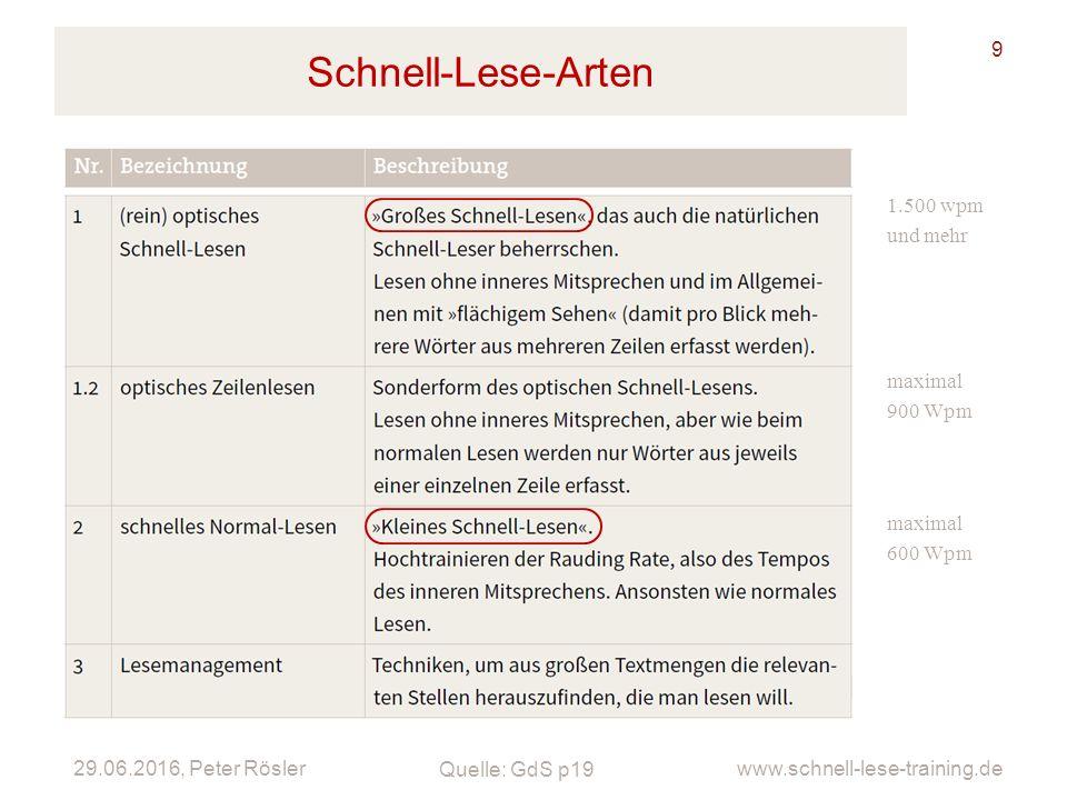 29.06.2016, Peter Rösler www.schnell-lese-training.de Schnell-Lese-Arten 9 Quelle: GdS p19 maximal 600 Wpm 1.500 wpm und mehr maximal 900 Wpm
