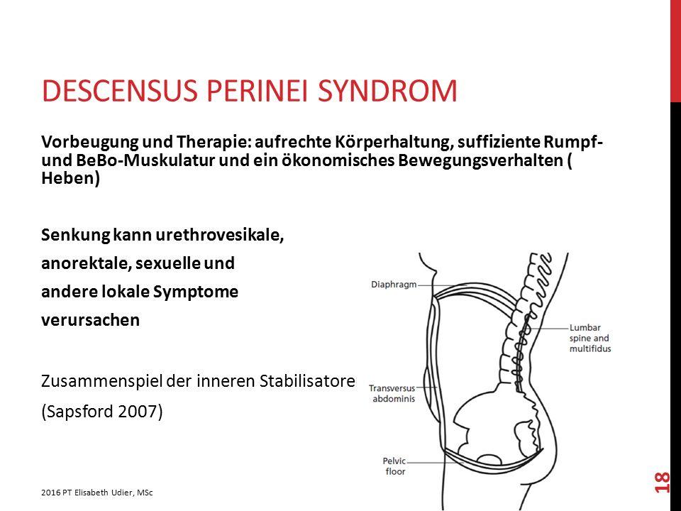 DESCENSUS PERINEI SYNDROM Vorbeugung und Therapie: aufrechte Körperhaltung, suffiziente Rumpf- und BeBo-Muskulatur und ein ökonomisches Bewegungsverha