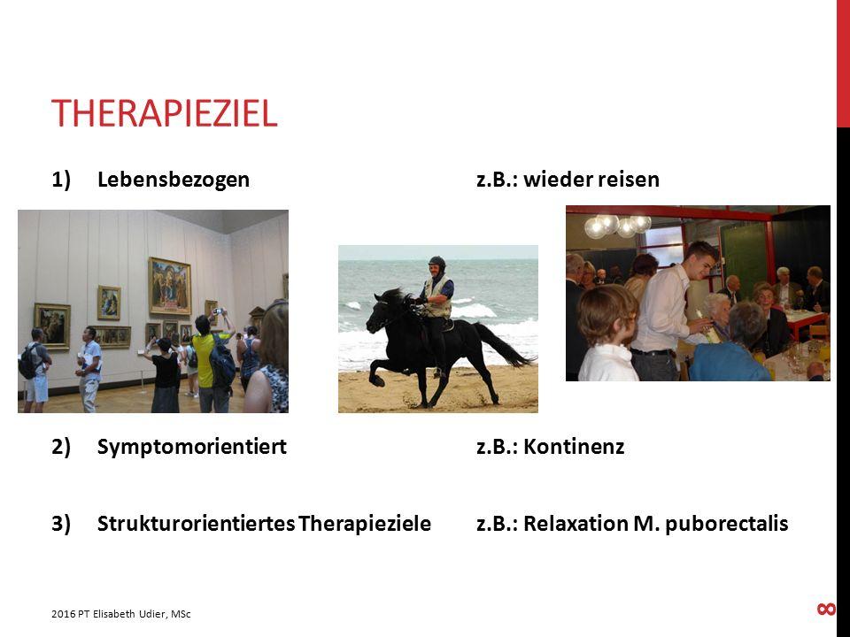 THERAPIEZIEL 1) Lebensbezogenz.B.: wieder reisen 2) Symptomorientiert z.B.: Kontinenz 3) Strukturorientiertes Therapieziele z.B.: Relaxation M. pubore