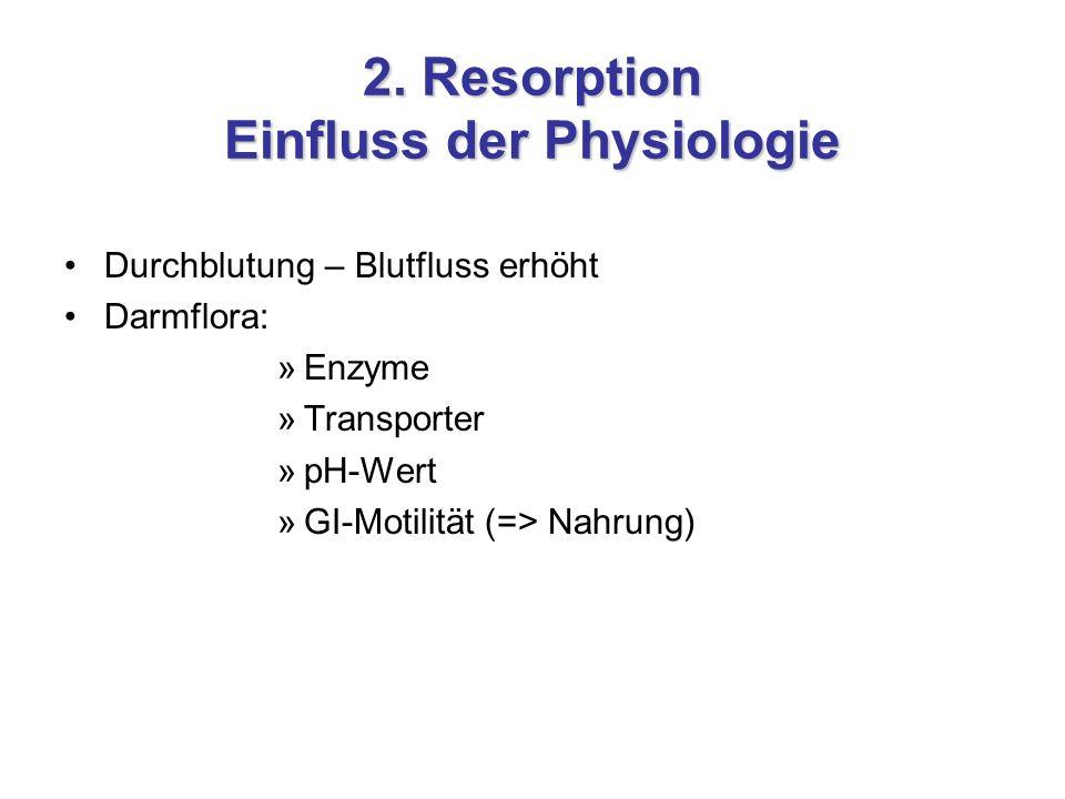 2. Resorption Einfluss der Physiologie Durchblutung – Blutfluss erhöht Darmflora: »Enzyme »Transporter »pH-Wert »GI-Motilität (=> Nahrung)