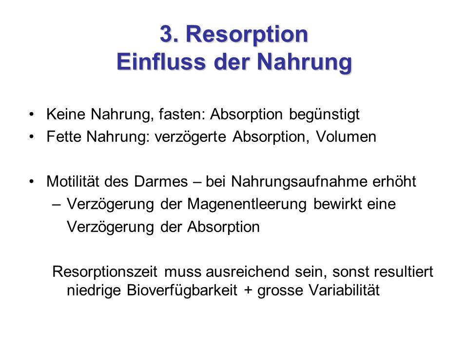 3. Resorption Einfluss der Nahrung Keine Nahrung, fasten: Absorption begünstigt Fette Nahrung: verzögerte Absorption, Volumen Motilität des Darmes – b