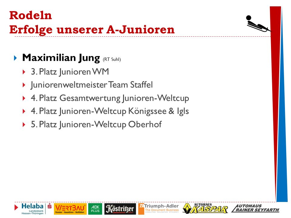 Rodeln Erfolge unserer A-Junioren  Maximilian Jung (RT Suhl)  3.