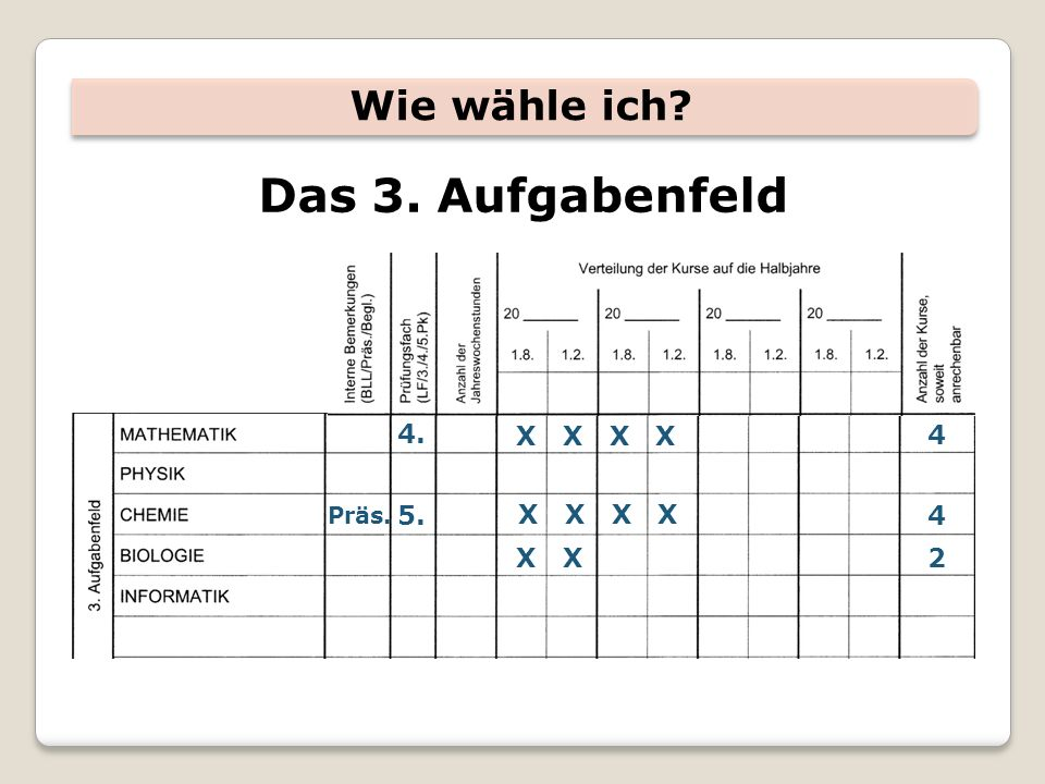 Wie wähle ich Das 3. Aufgabenfeld X X X X 4 4 X X X X 4. 5. Präs. X X 2