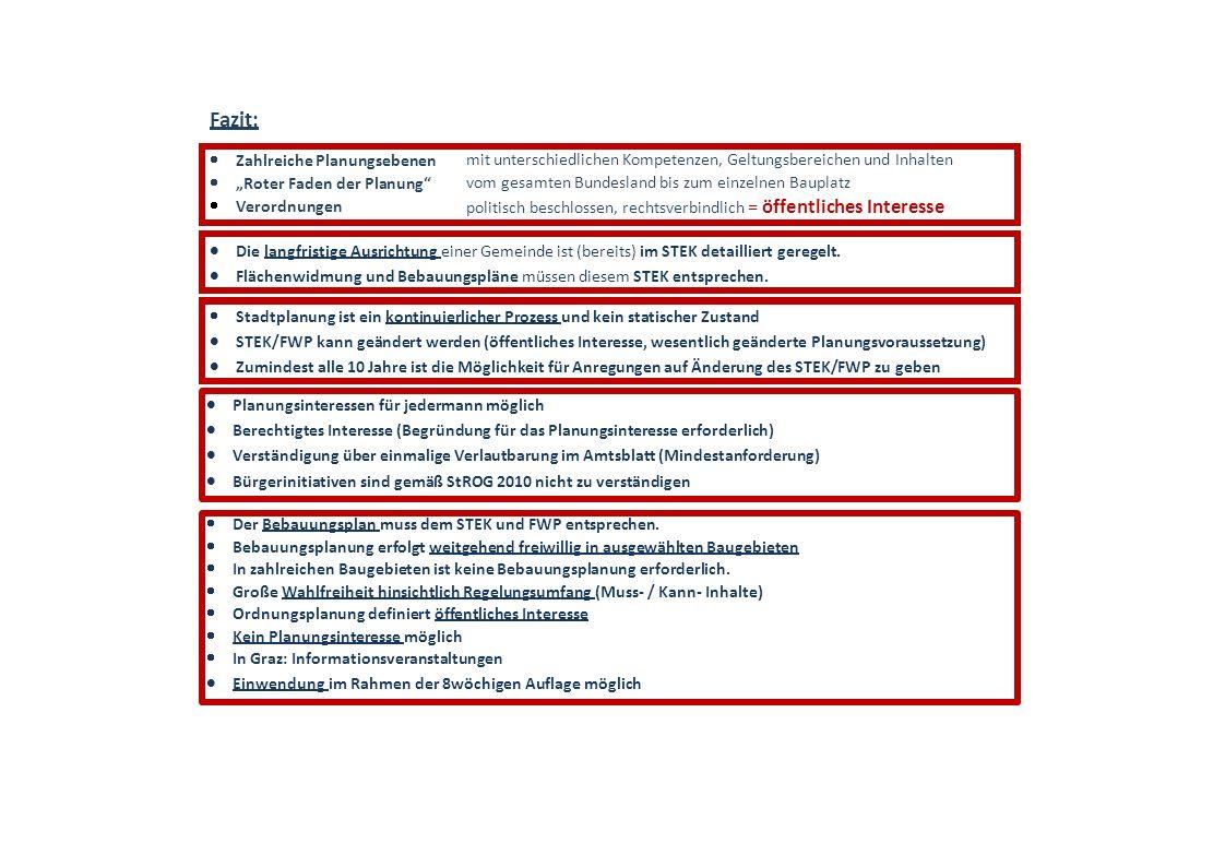 """Fazit:  Zahlreiche Planungsebenen  """"Roter Faden der Planung""""  Verordnungen mit unterschiedlichen Kompetenzen, Geltungsbereichen und Inhalten vom ge"""