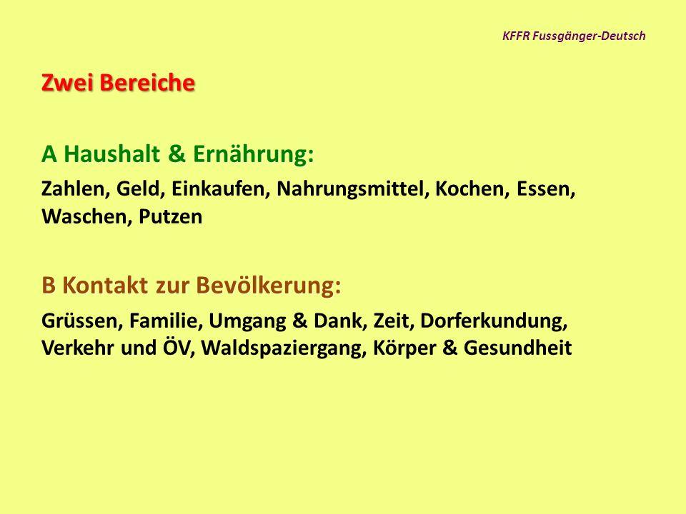KFFR Fussgänger-Deutsch Praktische Durchführung Lerngruppen von 6-8 Flüchtlingen und 2-4 Helfern werden in vorbereiteten Erlebniseinheiten 15 – 20 neue Wörter gelehrt und wiederholt.