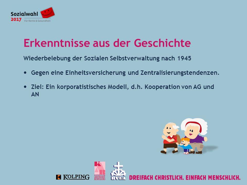 Erkenntnisse aus der Geschichte Wiederbelebung der Sozialen Selbstverwaltung nach 1945 Gegen eine Einheitsversicherung und Zentralisierungstendenzen.