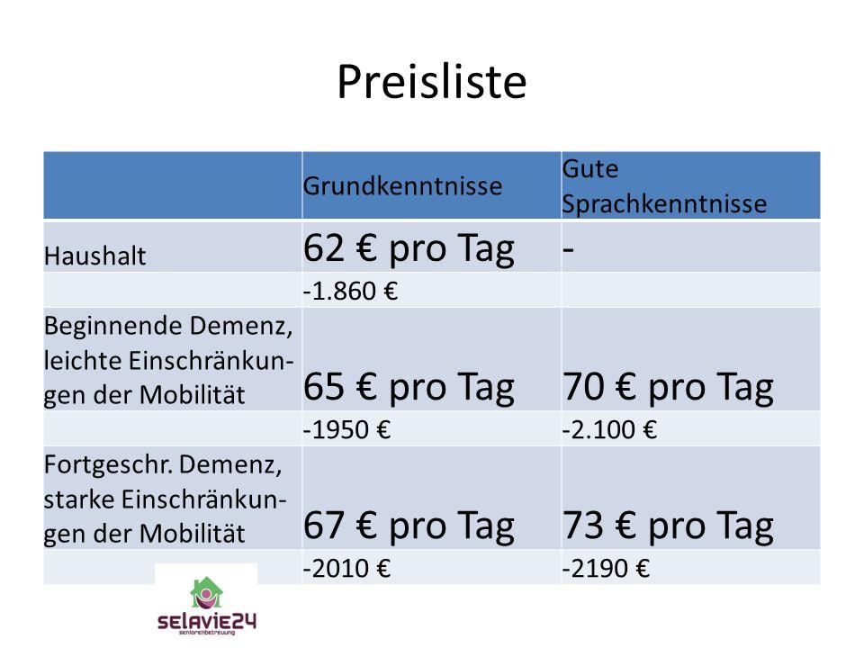Preisliste Grundkenntnisse Gute Sprachkenntnisse Haushalt 62 € pro Tag- -1.860 € Beginnende Demenz, leichte Einschränkun- gen der Mobilität 65 € pro Tag70 € pro Tag -1950 €-2.100 € Fortgeschr.