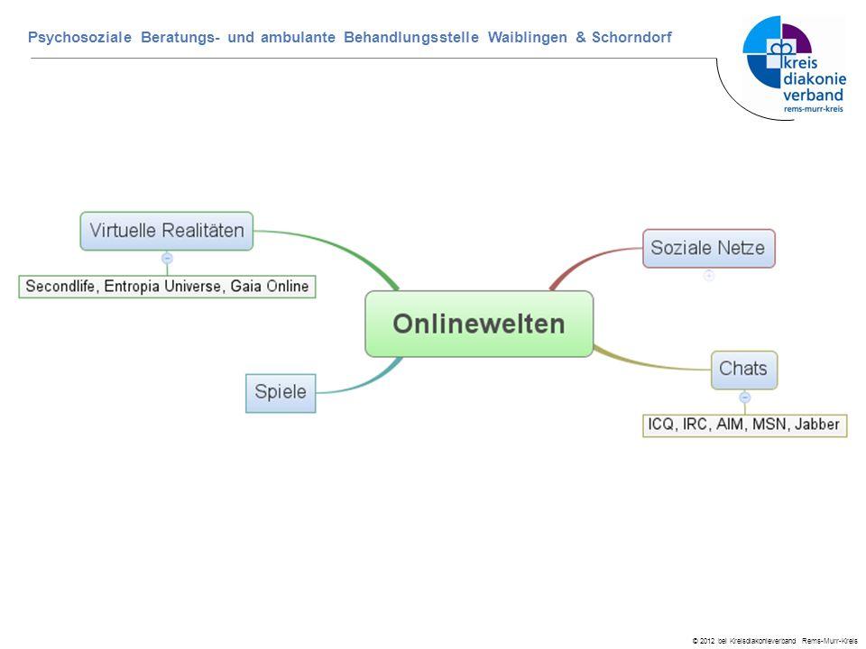 © 2012 bei Kreisdiakonieverband Rems-Murr-Kreis Psychosoziale Beratungs- und ambulante Behandlungsstelle Waiblingen & Schorndorf