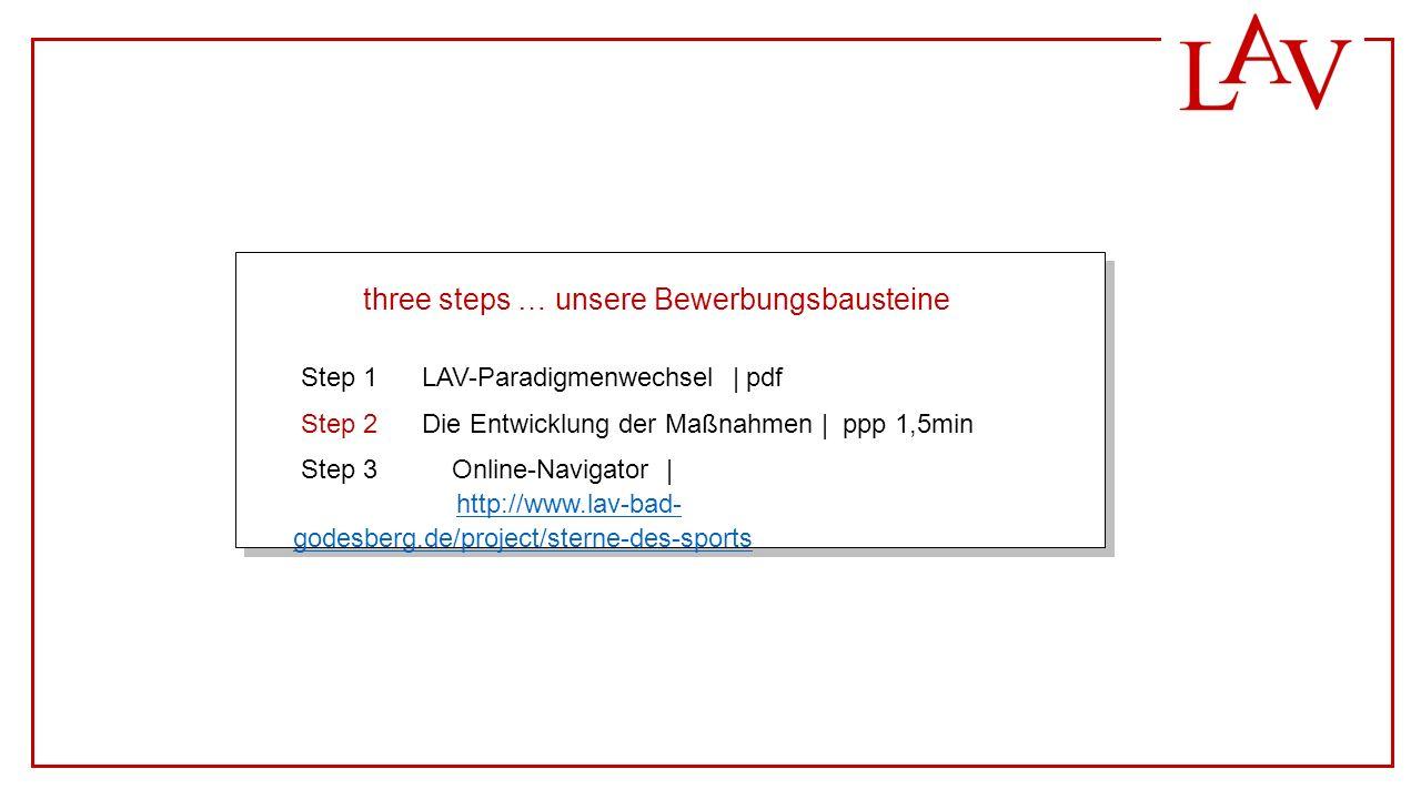 three steps … unsere Bewerbungsbausteine Step 1 LAV-Paradigmenwechsel | pdf Step 2 Die Entwicklung der Maßnahmen | ppp 1,5min Step 3 Online-Navigator | http://www.lav-bad- godesberg.de/project/sterne-des-sportshttp://www.lav-bad- godesberg.de/project/sterne-des-sports