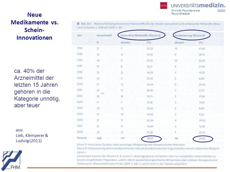 Neue Medikamente vs. Schein- Innovationen aus: Lieb, Klemperer & Ludwig (2011) ca. 40% der Arzneimittel der letzten 15 Jahren gehören in die Kategorie