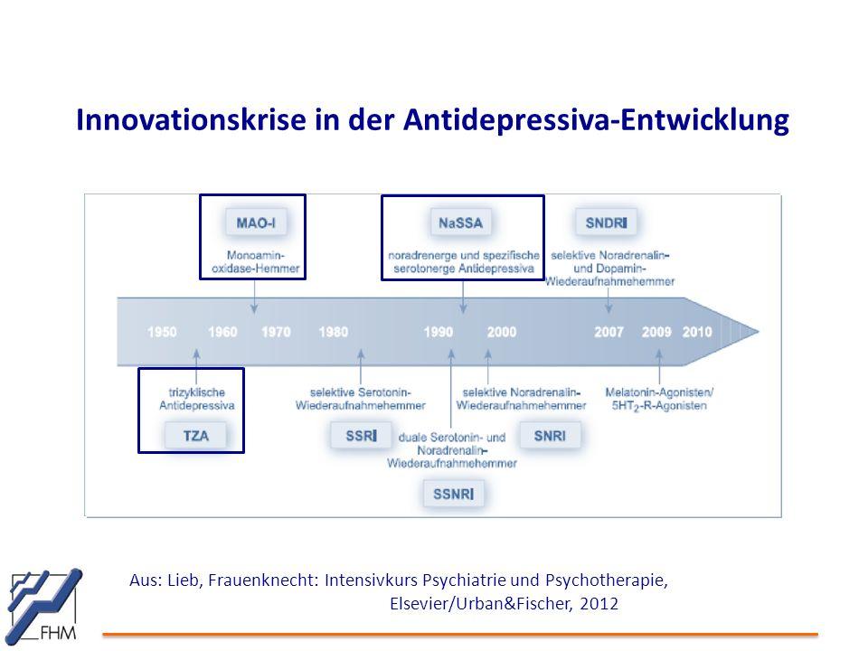 Innovationskrise in der Antidepressiva-Entwicklung Aus: Lieb, Frauenknecht: Intensivkurs Psychiatrie und Psychotherapie, Elsevier/Urban&Fischer, 2012