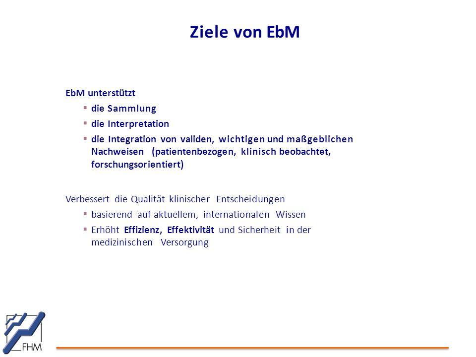 Ziele von EbM EbM unterstützt  die Sammlung  die Interpretation  die Integration von validen, wichtigen und maßgeblichen Nachweisen (patientenbezogen, klinisch beobachtet, forschungsorientiert) Verbessert die Qualität klinischer Entscheidungen  basierend auf aktuellem, internationalen Wissen  Erhöht Effizienz, Effektivität und Sicherheit in der medizinischen Versorgung