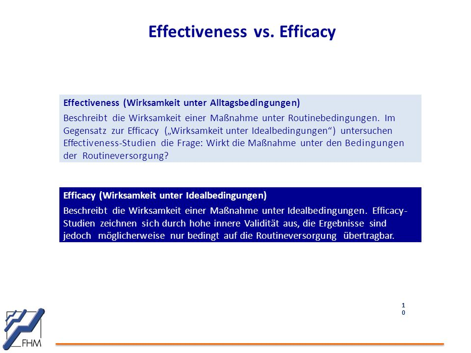 Effectiveness vs. Efficacy 1010 Effectiveness (Wirksamkeit unter Alltagsbedingungen) Beschreibt die Wirksamkeit einer Maßnahme unter Routinebedingunge