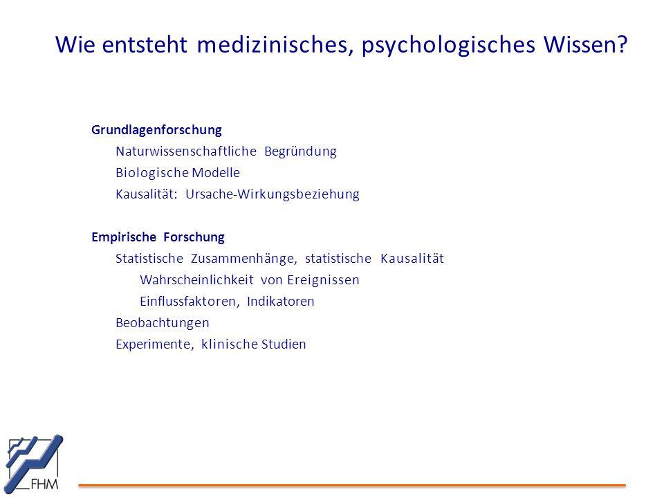 Wie entsteht medizinisches, psychologisches Wissen? Grundlagenforschung Naturwissenschaftliche Begründung Biologische Modelle Kausalität: Ursache-Wirk