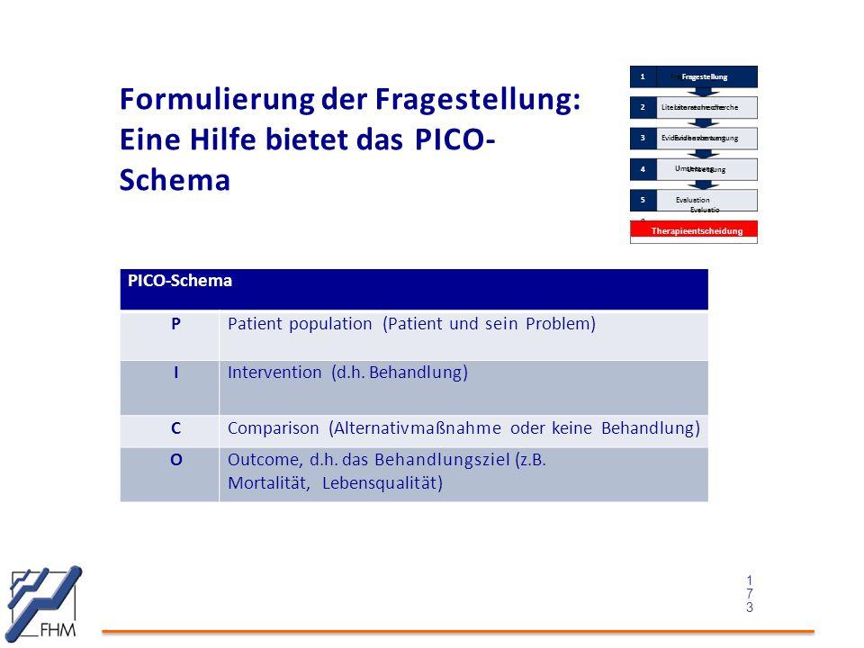 Formulierung der Fragestellung: Eine Hilfe bietet das PICO- Schema PICO-Schema PPatient population (Patient und sein Problem) IIntervention (d.h. Beha