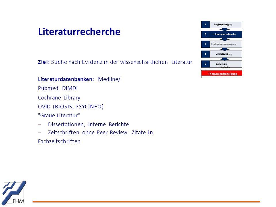 Ziel: Suche nach Evidenz in der wissenschaftlichen Literatur Literaturdatenbanken: Medline/ Pubmed DIMDI Cochrane Library OVID (BIOSIS, PSYCINFO)