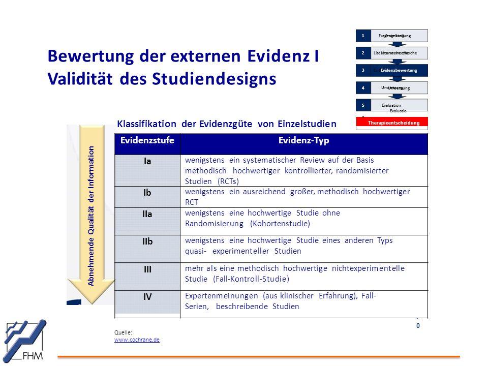 2020 Bewertung der externen Evidenz I Validität des Studiendesigns EvidenzstufeEvidenz-Typ Ia wenigstens ein systematischer Review auf der Basis metho
