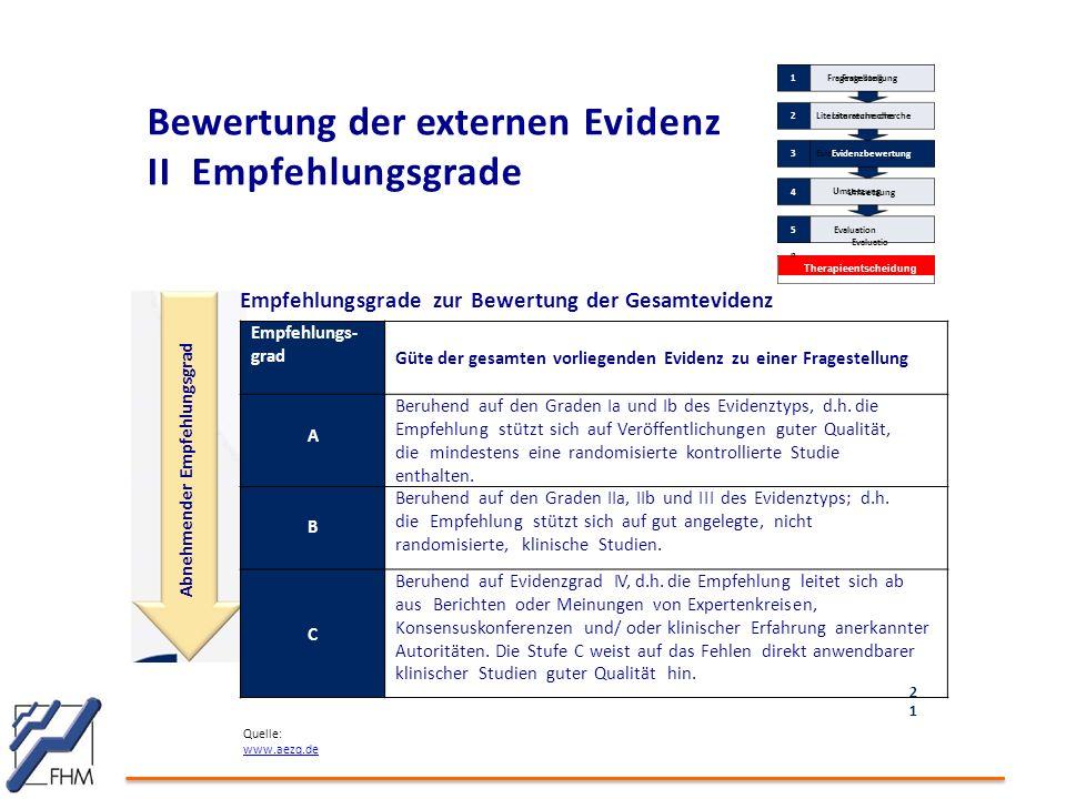 2121 Bewertung der externen Evidenz II Empfehlungsgrade Empfehlungsgrade zur Bewertung der Gesamtevidenz Abnehmende r Em p f ehlungsgrad Empfehlungs-