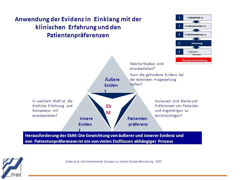 Anwendung der Evidenz in Einklang mit der klinischen Erfahrung und den Patientenpräferenzen Äußere Eviden z Innere Eviden z Patienten- präferenz Eb M Welche Studien sind einzubeziehen.