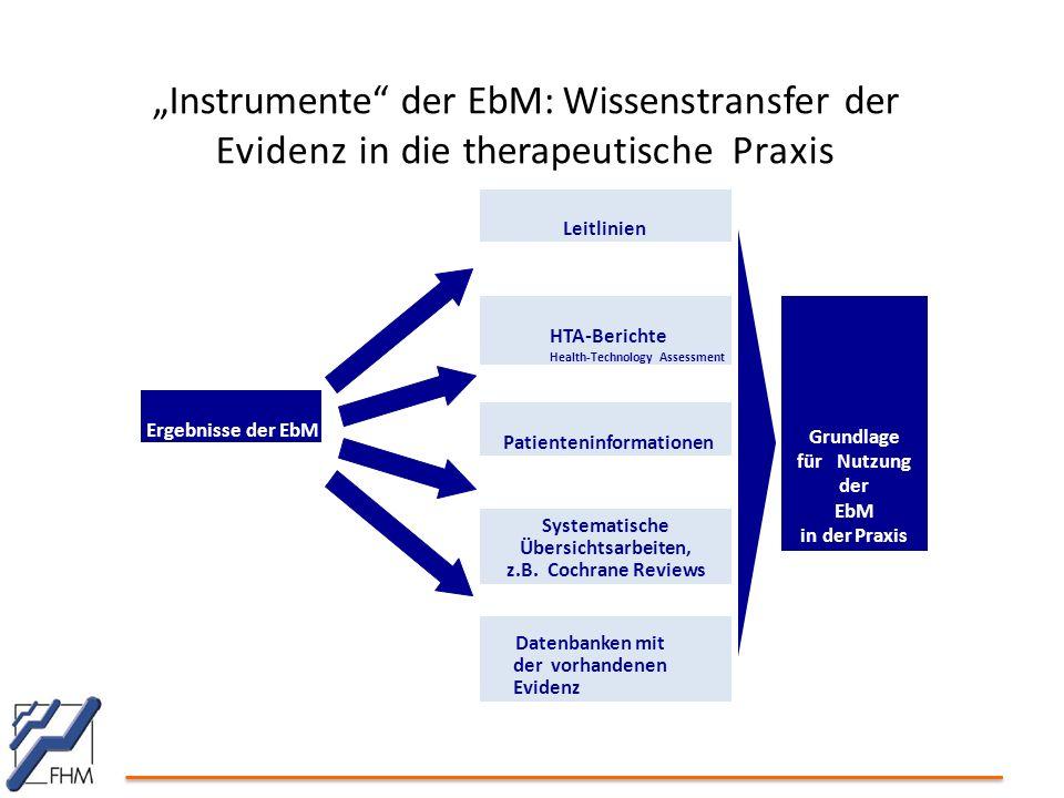 """""""Instrumente"""" der EbM: Wissenstransfer der Evidenz in die therapeutische Praxis Ergebnisse der EbM Leitlinien HTA-Berichte Health-Technology Assessmen"""