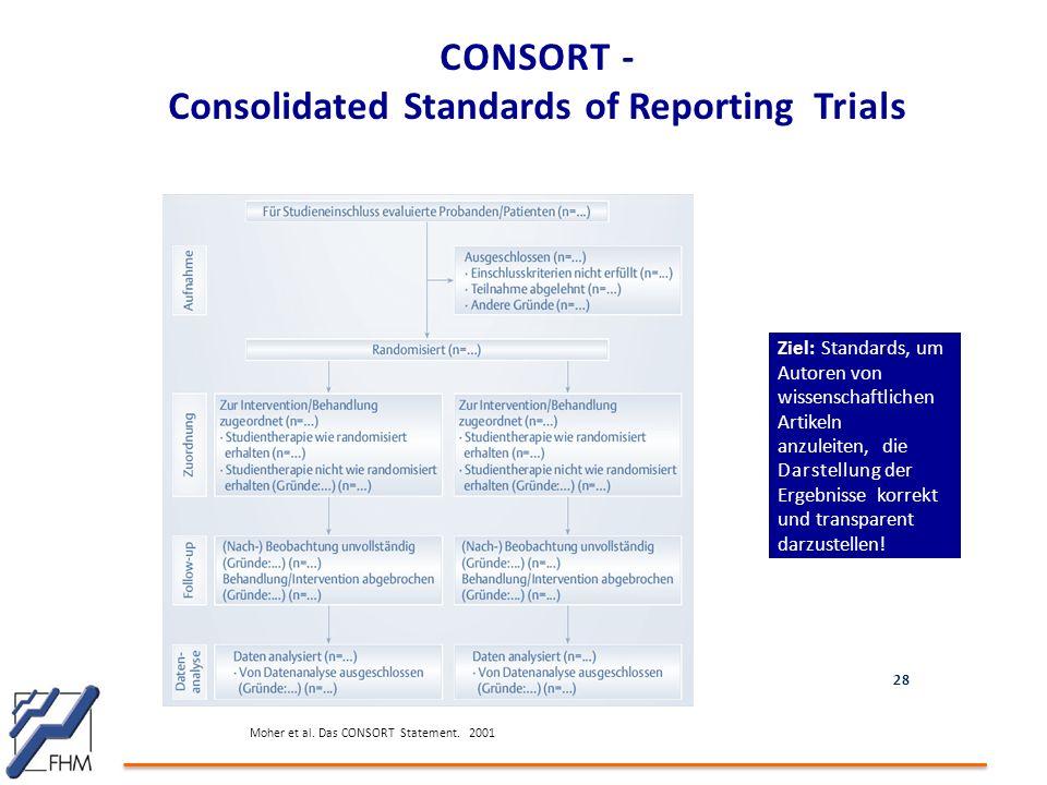 CONSORT - Consolidated Standards of Reporting Trials Ziel: Standards, um Autoren von wissenschaftlichen Artikeln anzuleiten, die Darstellung der Ergebnisse korrekt und transparent darzustellen.