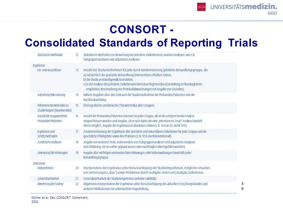 3030 CONSORT - Consolidated Standards of Reporting Trials Moher et al. Das CONSORT Statement. 2001