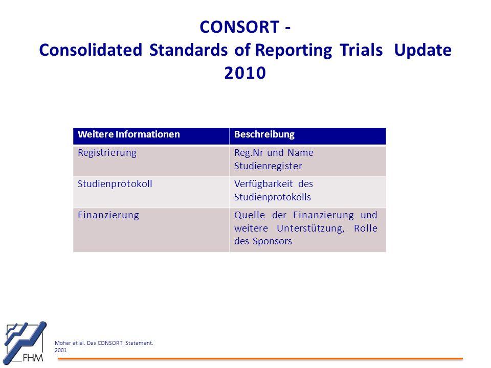 CONSORT - Consolidated Standards of Reporting Trials Update 2010 Weitere InformationenBeschreibung RegistrierungReg.Nr und Name Studienregister Studie