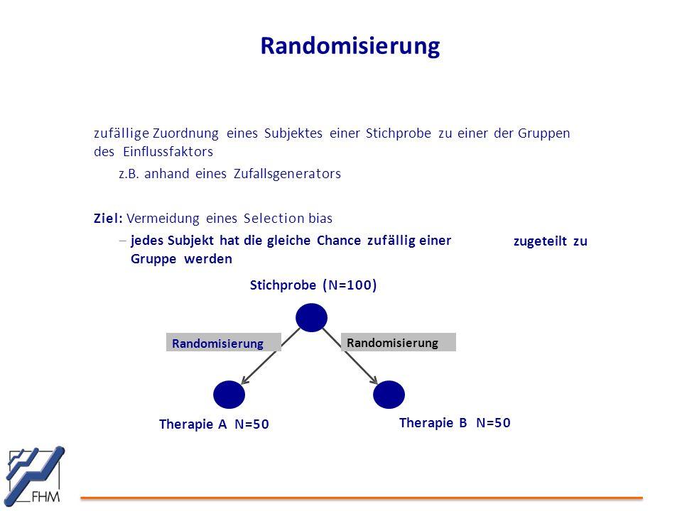 Randomisierung zufällige Zuordnung eines Subjektes einer Stichprobe zu einer der Gruppen des Einflussfaktors z.B. anhand eines Zufallsgenerators zuget