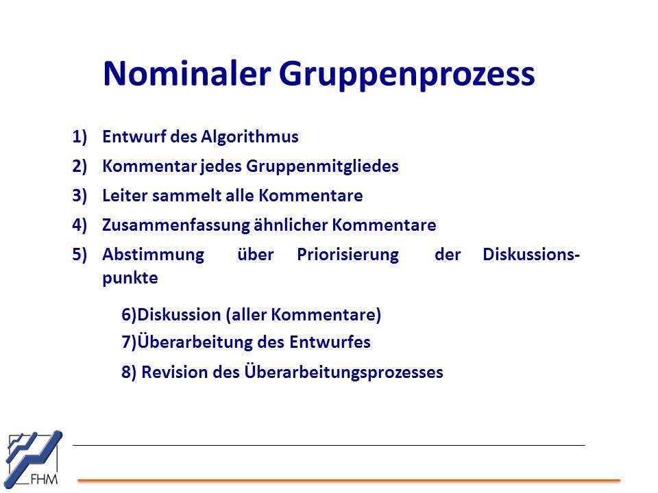 Nominaler Gruppenprozess 1)Entwurf des Algorithmus 2)Kommentar jedes Gruppenmitgliedes 3)Leiter sammelt alle Kommentare 4)Zusammenfassung ähnlicher Ko