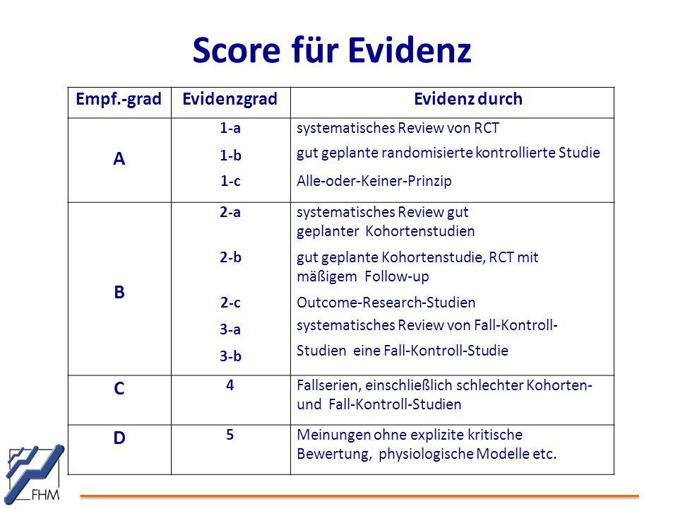 Score für Evidenz Empf.-gradEvidenzgradEvidenz durch A 1-a 1-b 1-c systematisches Review von RCT gut geplante randomisierte kontrollierte Studie Alle-oder-Keiner-Prinzip B 2-a 2-b 2-c 3-a 3-b systematisches Review gut geplanter Kohortenstudien gut geplante Kohortenstudie, RCT mit mäßigem Follow-up Outcome-Research-Studien systematisches Review von Fall-Kontroll- Studien eine Fall-Kontroll-Studie C 4Fallserien, einschließlich schlechter Kohorten- und Fall-Kontroll-Studien D 5Meinungen ohne explizite kritische Bewertung, physiologische Modelle etc.