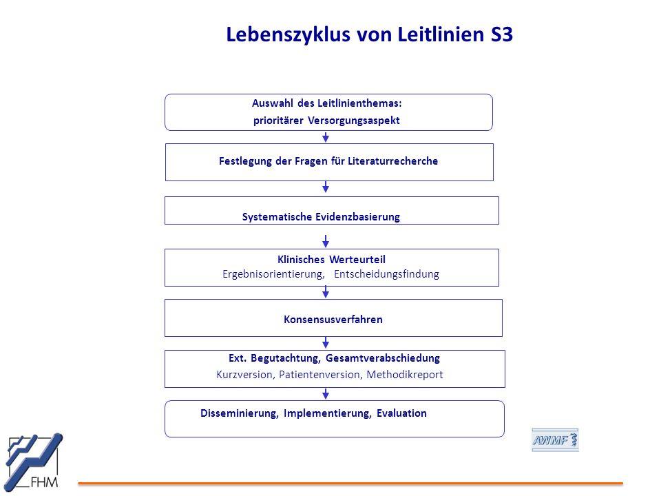 Systematische Evidenzbasierung Auswahl des Leitlinienthemas: prioritärer Versorgungsaspekt Festlegung der Fragen für Literaturrecherche Klinisches Wer