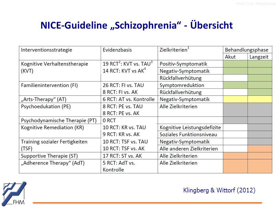 "PProrof.f. Dr.Dr. KlKlingingbbeergrg NICE-Guideline ""Schizophrenia"" - Übersicht Klingberg & Wittorf (2012)"