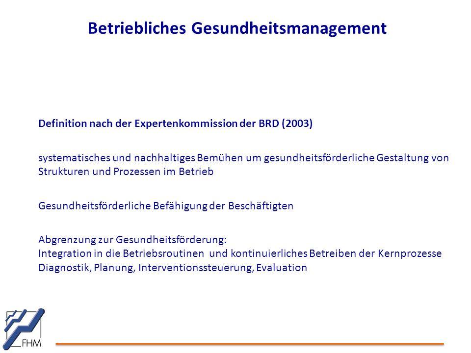 Betriebliches Gesundheitsmanagement Definition nach der Expertenkommission der BRD (2003) systematisches und nachhaltiges Bemühen um gesundheitsförder
