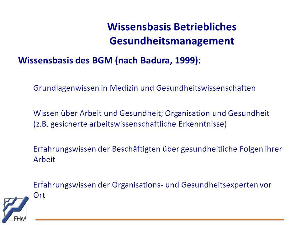 Wissensbasis Betriebliches Gesundheitsmanagement Wissensbasis des BGM (nach Badura, 1999): Grundlagenwissen in Medizin und Gesundheitswissenschaften W