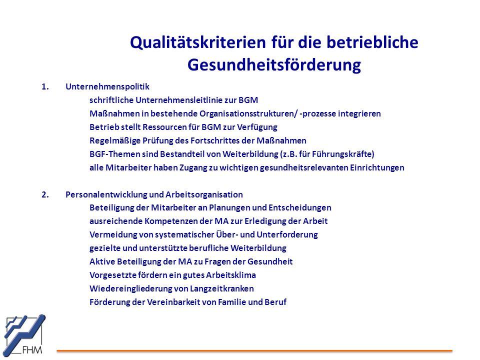 Qualitätskriterien für die betriebliche Gesundheitsförderung 1.Unternehmenspolitik schriftliche Unternehmensleitlinie zur BGM Maßnahmen in bestehende Organisationsstrukturen/ -prozesse integrieren Betrieb stellt Ressourcen für BGM zur Verfügung Regelmäßige Prüfung des Fortschrittes der Maßnahmen BGF-Themen sind Bestandteil von Weiterbildung (z.B.
