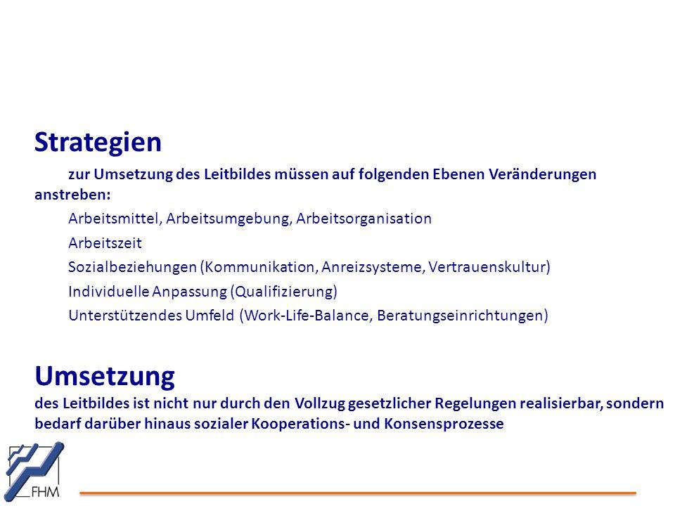 Strategien zur Umsetzung des Leitbildes müssen auf folgenden Ebenen Veränderungen anstreben: Arbeitsmittel, Arbeitsumgebung, Arbeitsorganisation Arbeitszeit Sozialbeziehungen (Kommunikation, Anreizsysteme, Vertrauenskultur) Individuelle Anpassung (Qualifizierung) Unterstützendes Umfeld (Work-Life-Balance, Beratungseinrichtungen) Umsetzung des Leitbildes ist nicht nur durch den Vollzug gesetzlicher Regelungen realisierbar, sondern bedarf darüber hinaus sozialer Kooperations- und Konsensprozesse