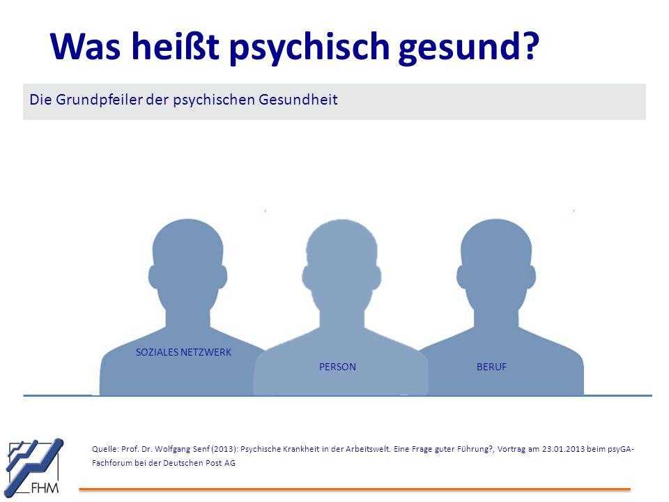 Was heißt psychisch gesund? SOZIALES NETZWERK PERSONBERUF Quelle: Prof. Dr. Wolfgang Senf (2013): Psychische Krankheit in der Arbeitswelt. Eine Frage