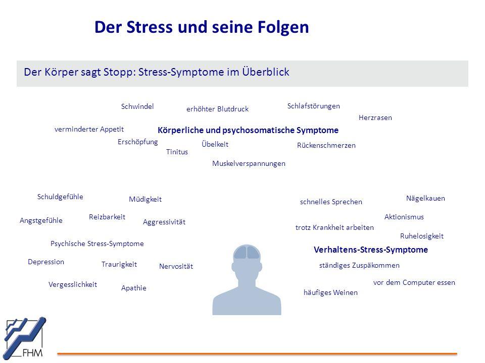Der Stress und seine Folgen erhöhter Blutdruck Schlafstörungen verminderter Appetit Erschöpfung Übelkeit Schwindel Körperliche und psychosomatische Symptome Tinitus Herzrasen Muskelverspannungen Rückenschmerzen Reizbarkeit Müdigkeit Angstgefühle Depression Aggressivität Schuldgefühle Psychische Stress-Symptome Traurigkeit Nervosität Vergesslichkeit Apathie Nägelkauen Aktionismus ständiges Zuspäkommen Ruhelosigkeit schnelles Sprechen Verhaltens-Stress-Symptome vor dem Computer essen häufiges Weinen trotz Krankheit arbeiten Der Körper sagt Stopp: Stress-Symptome im Überblick