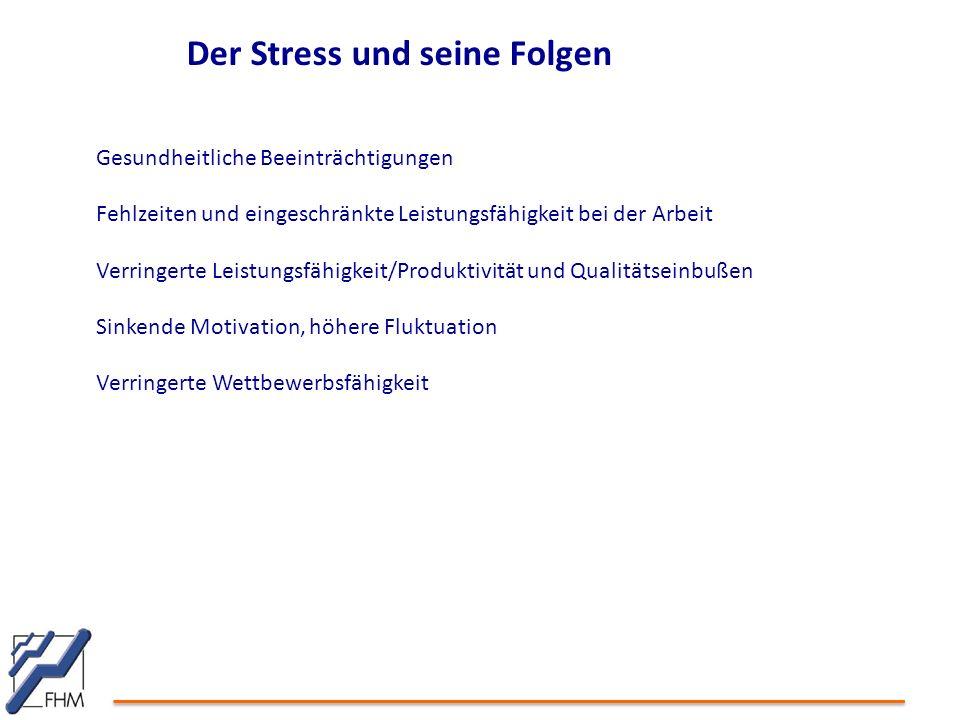 Der Stress und seine Folgen Gesundheitliche Beeinträchtigungen Fehlzeiten und eingeschränkte Leistungsfähigkeit bei der Arbeit Verringerte Leistungsfähigkeit/Produktivität und Qualitätseinbußen Sinkende Motivation, höhere Fluktuation Verringerte Wettbewerbsfähigkeit
