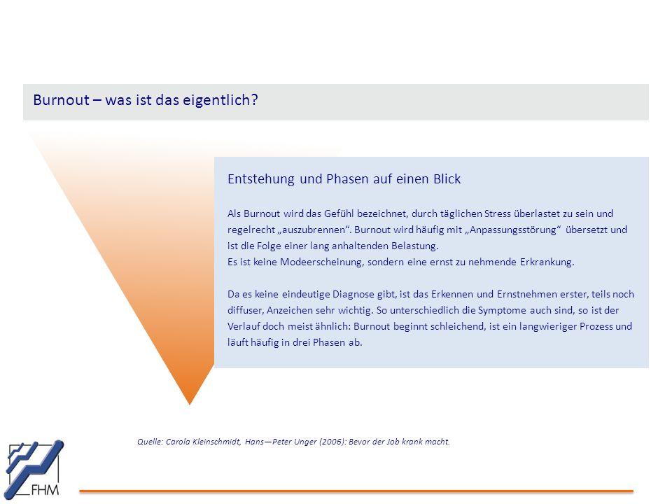 Quelle: Carola Kleinschmidt, Hans—Peter Unger (2006): Bevor der Job krank macht. Entstehung und Phasen auf einen Blick Als Burnout wird das Gefühl bez