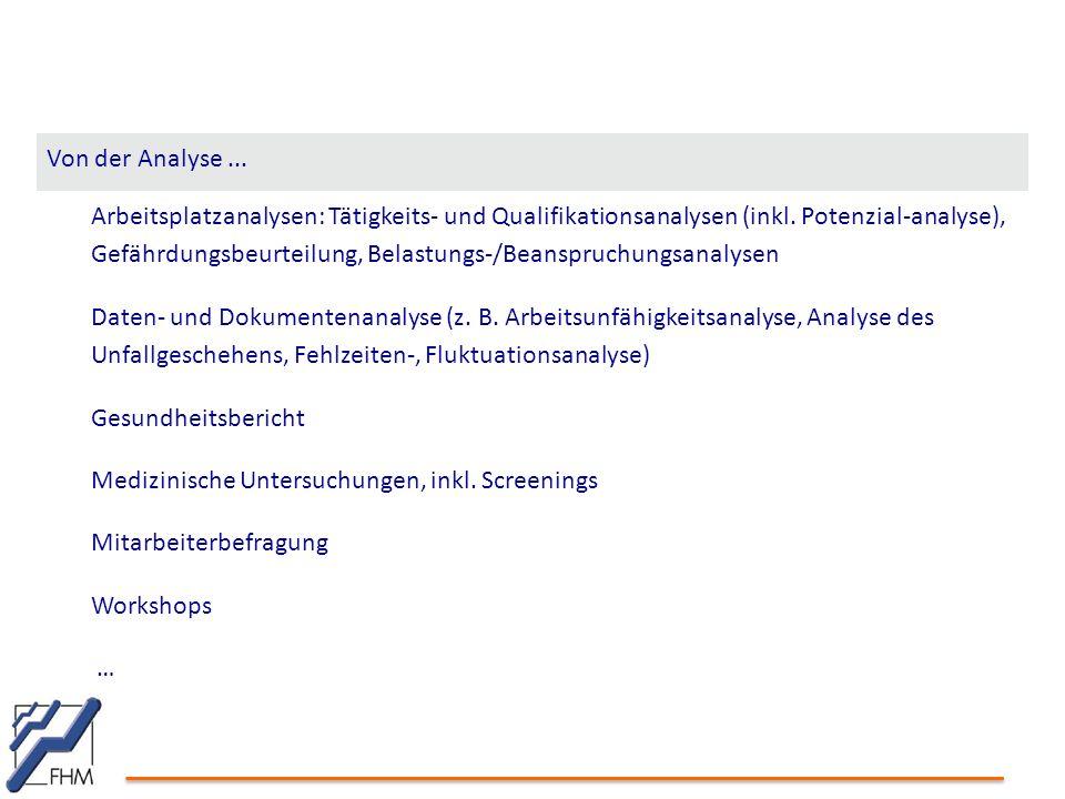 Arbeitsplatzanalysen: Tätigkeits- und Qualifikationsanalysen (inkl. Potenzial-analyse), Gefährdungsbeurteilung, Belastungs-/Beanspruchungsanalysen Dat