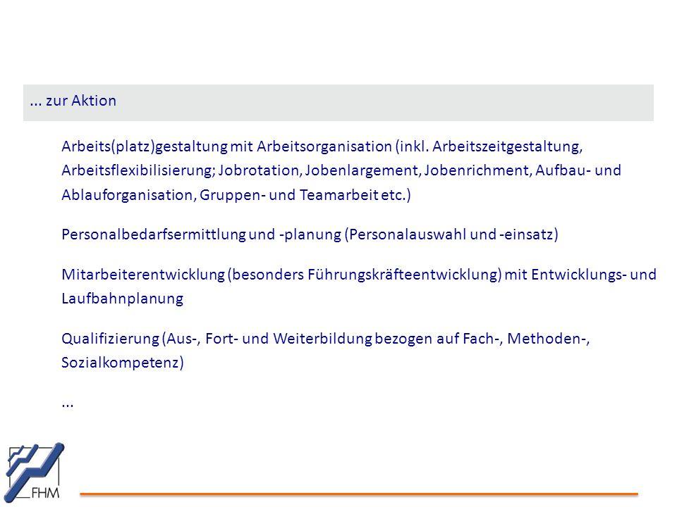 Arbeits(platz)gestaltung mit Arbeitsorganisation (inkl. Arbeitszeitgestaltung, Arbeitsflexibilisierung; Jobrotation, Jobenlargement, Jobenrichment, Au