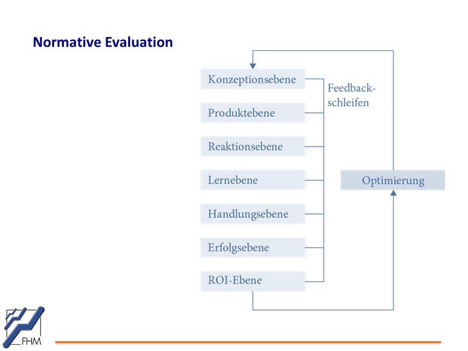 Normative Evaluation