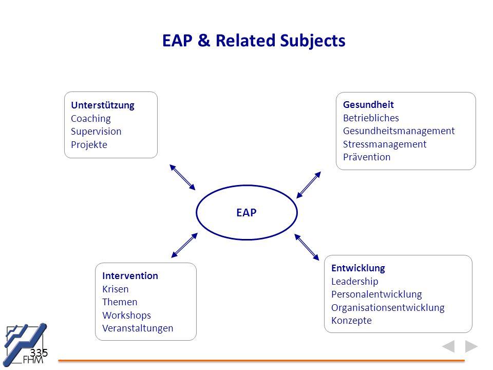 335 EAP & Related Subjects EAP Unterstützung Coaching Supervision Projekte Intervention Krisen Themen Workshops Veranstaltungen Entwicklung Leadership