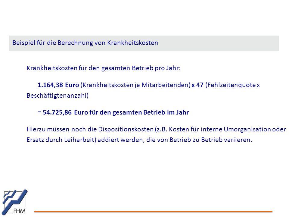 Krankheitskosten für den gesamten Betrieb pro Jahr: 1.164,38 Euro (Krankheitskosten je Mitarbeitenden) x 47 (Fehlzeitenquote x Beschäftigtenanzahl) = 54.725,86 Euro für den gesamten Betrieb im Jahr Hierzu müssen noch die Dispositionskosten (z.B.