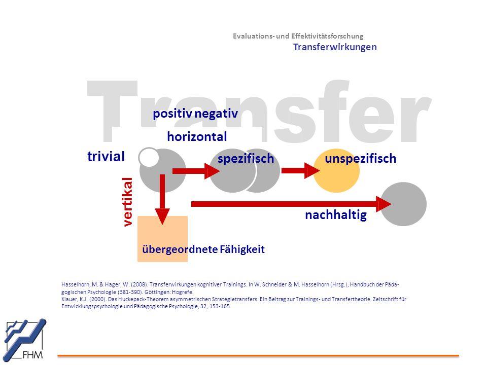 Evaluations- und Effektivitätsforschung Transferwirkungen positiv negativ horizontal vertikal nachhaltig übergeordnete Fähigkeit spezifischunspezifisc