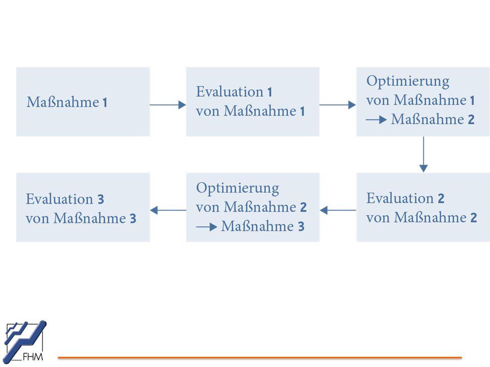 Tianeptin (Tianeurax®) Serotoninaufnahme-Enhancer und NMDA-Modulator Seit 1987 u.a.