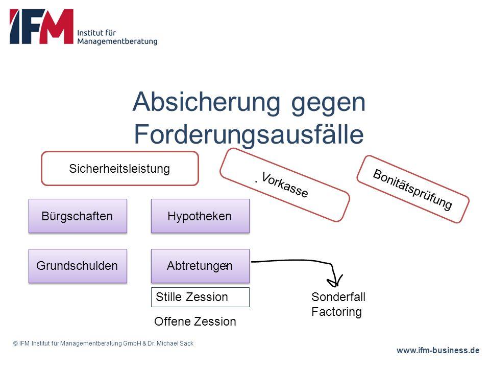 www.ifm-business.de Absicherung gegen Forderungsausfälle © IFM Institut für Managementberatung GmbH & Dr.