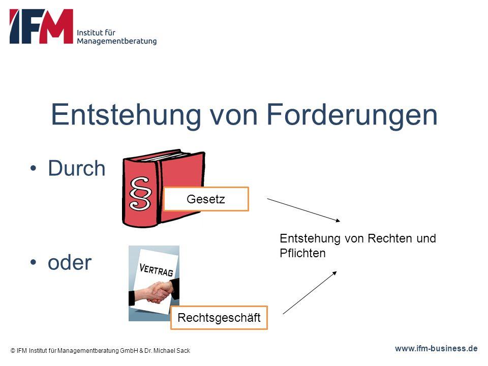 www.ifm-business.de Exkurs Mahnverfahren Vgl.